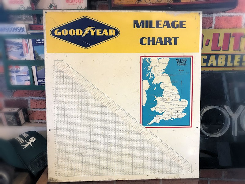 All original printed tin Goodyear tyres mileage chart